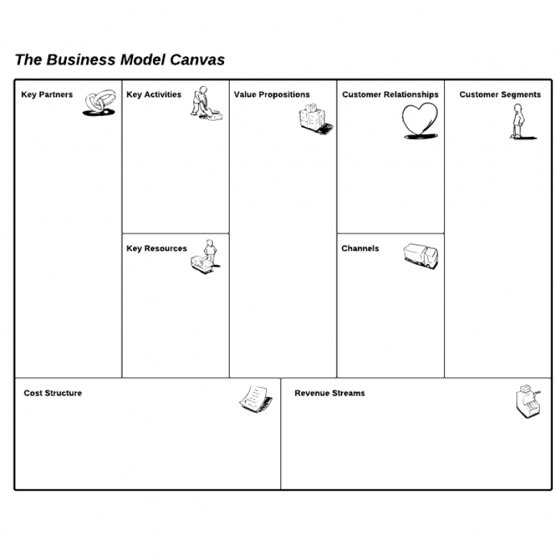 Business Model Generation by Osterwalder and Pigneur Book Reviews – Business Model Canvas Template